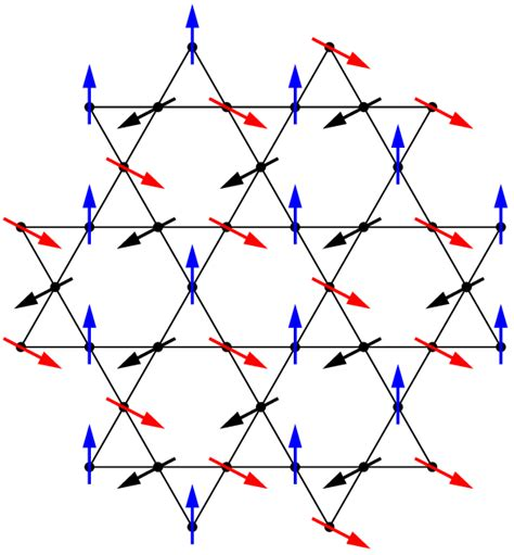 (Color online) Section of the kagome lattice with spins in
